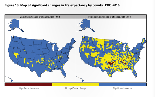 Significant changes in life expectancy by county, The State of US Health: Innovations, Insights, and Recommendations from the Global Burden of Disease Study page 40, CC BY NC ND 3.0