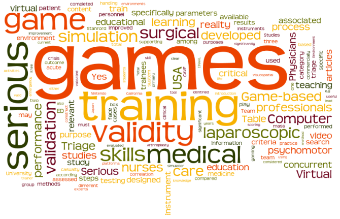 Wordle of Systematic Review of Serious Games for Medical Education and Surgical Skills Training (2012) Article